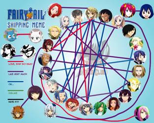 Fairy Tail Shipping Meme by Tsuki222
