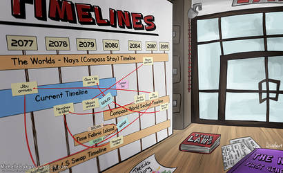 The Timeline Wall - Inside of Mr Dude's House