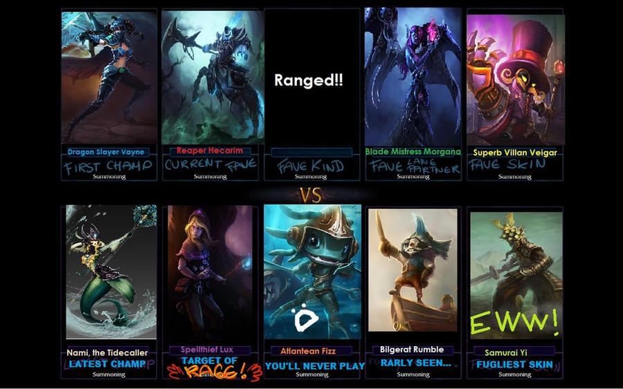 Funny Meme League Of Legends : League of legends meme by idinosauri on deviantart