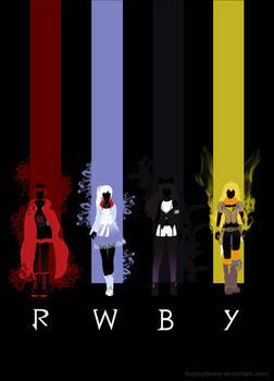 RWBY- 'Magic Girl Theory'