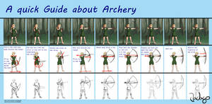 A quick Guide about Archery