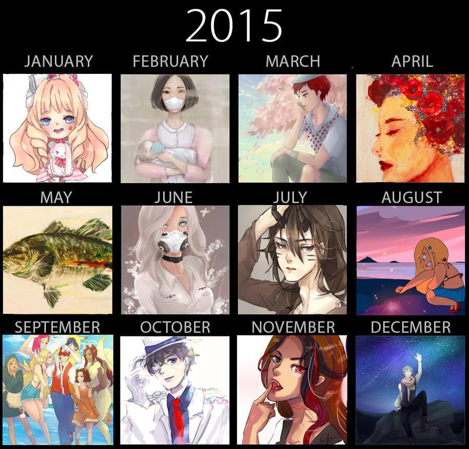 Summary of 2015 by BlueJNeko