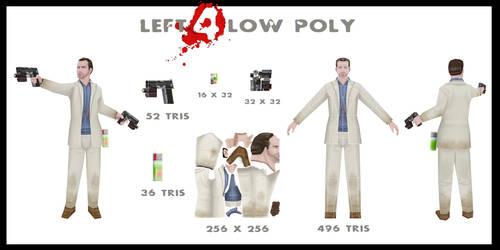 low poly nick