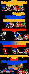 SaASRT: Knuckles's Car (Land Preview) by Nikko62