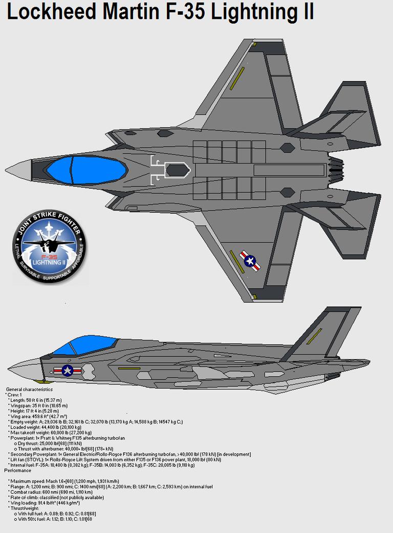 F-35 Lightning by bagera3005 on DeviantArt