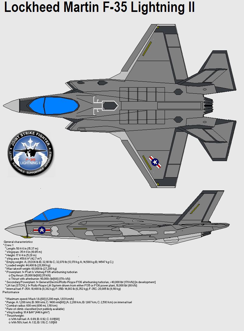 lockheed_martin_f_35_lightning_by_bagera3005 f 35 lightning by bagera3005 on deviantart f35 diagram at crackthecode.co