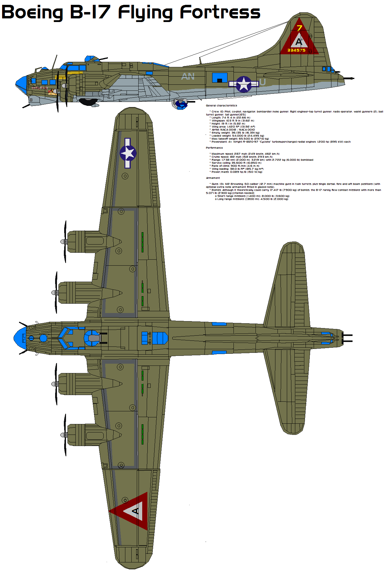 17 Best Ideas About Blue Eyes Pop On Pinterest: B-17 Flying Fortress By Bagera3005 On DeviantArt