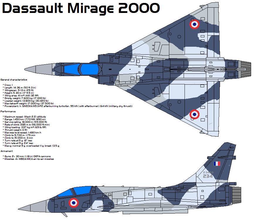 Dassault Mirage 2000 by bagera3005