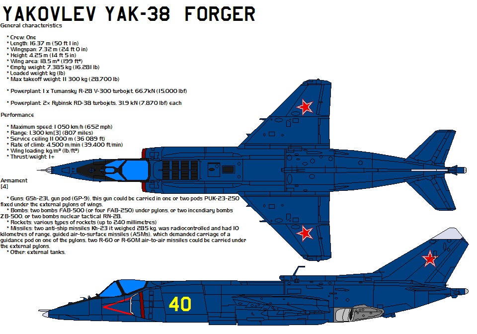 Yakovlev Yak-38 Forger by bagera3005
