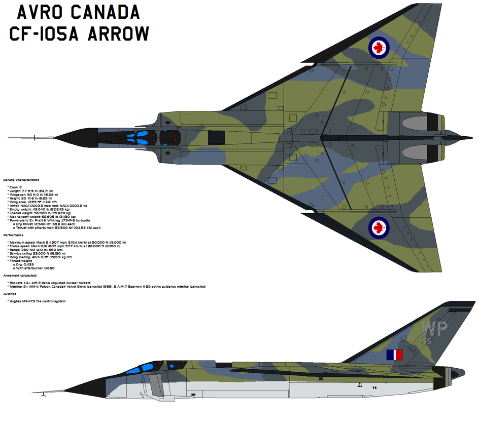 an analysis of the soviet bombers and the canadas aviation industry However, a comparative analysis of the frequency of russian air patrols in the  arctic  how did the level of activity of russian bombers in the canadian arctic  compare  russia declared they often field flight plans and thus warned ahead.