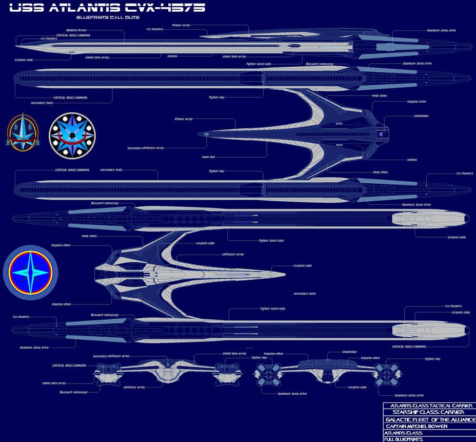 USS Atlantis CVX-4575 blueprint call outs