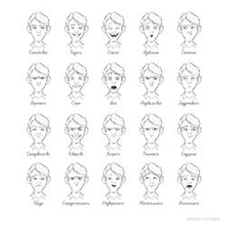 Character expressions study