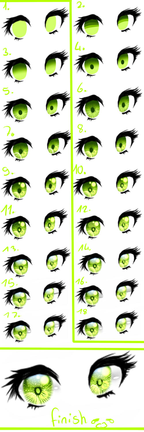 Eyes Tutorial by Saviira