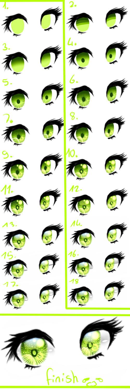 Eyes Tutorial by Saviira
