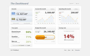 Dashboard by iPri