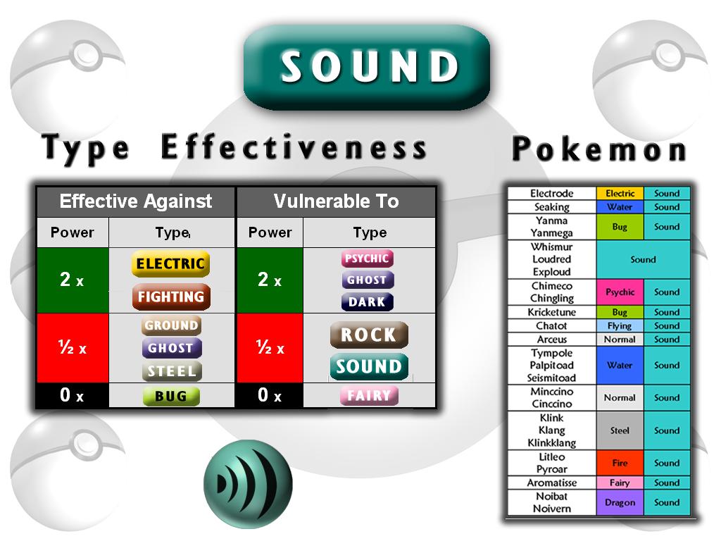 Sound Pokemon by segal231