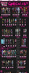 Monster High Collection Checklist by KittRen