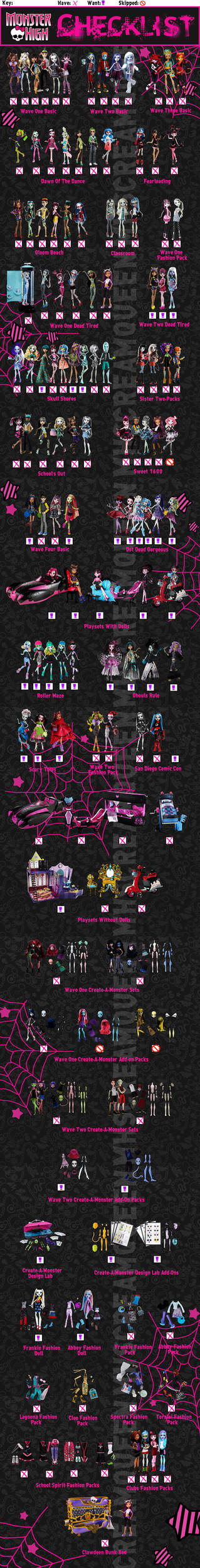 Monster High Collection Checklist