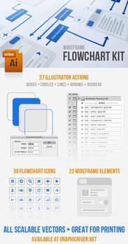 Wireframe Flowchart Kit