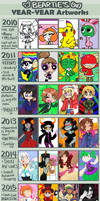 10 Years of Art Yall by Beartie