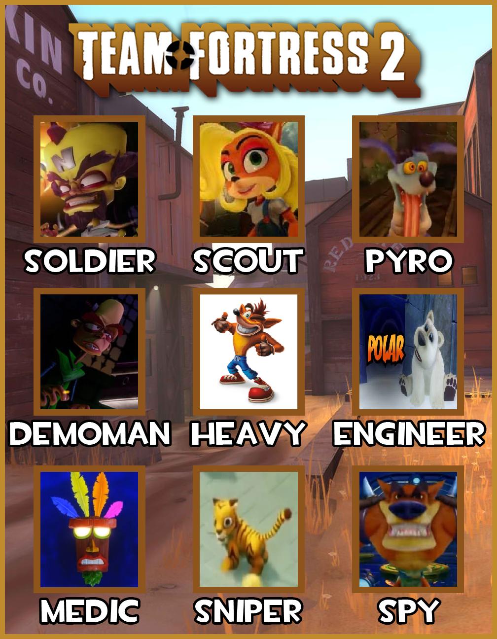 Team Fortress 2 Crew Meme Crash Bandicoot By Off Brandicoot On