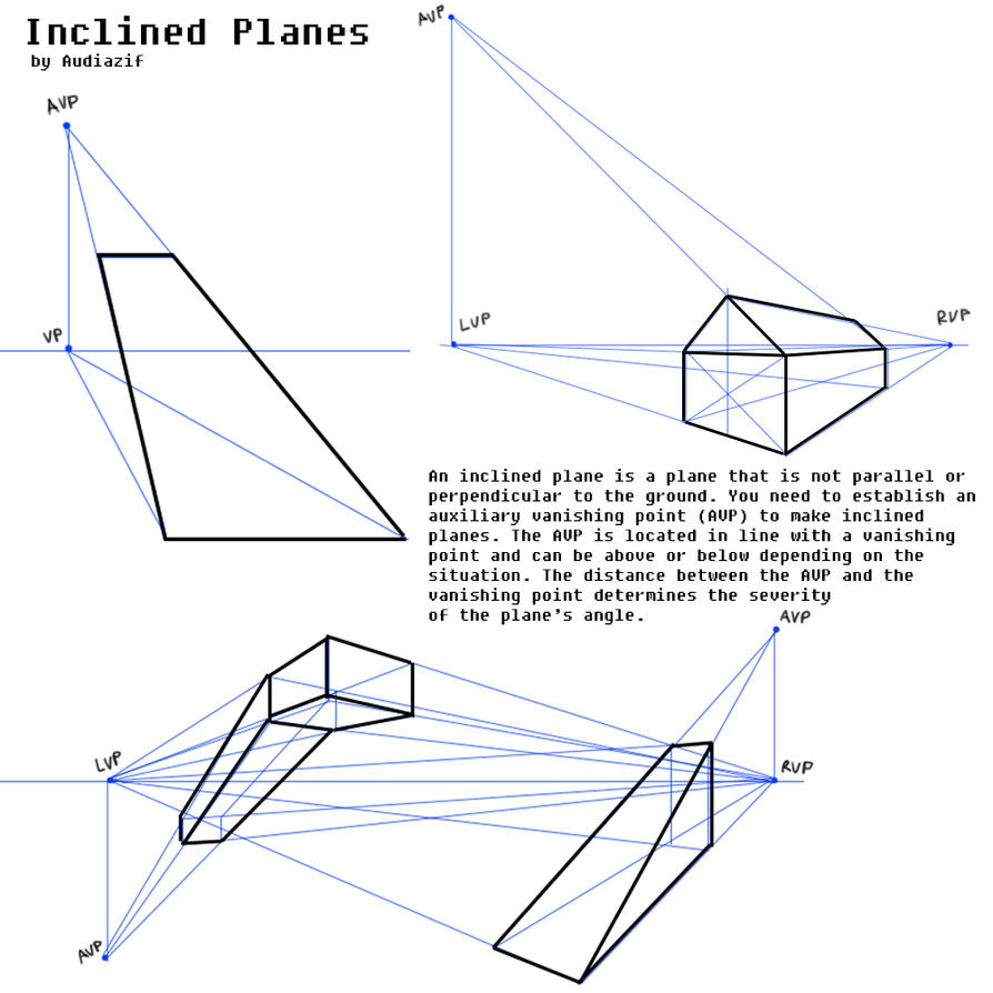 How To Draw Inclined Planes In Perspective By Audiazif