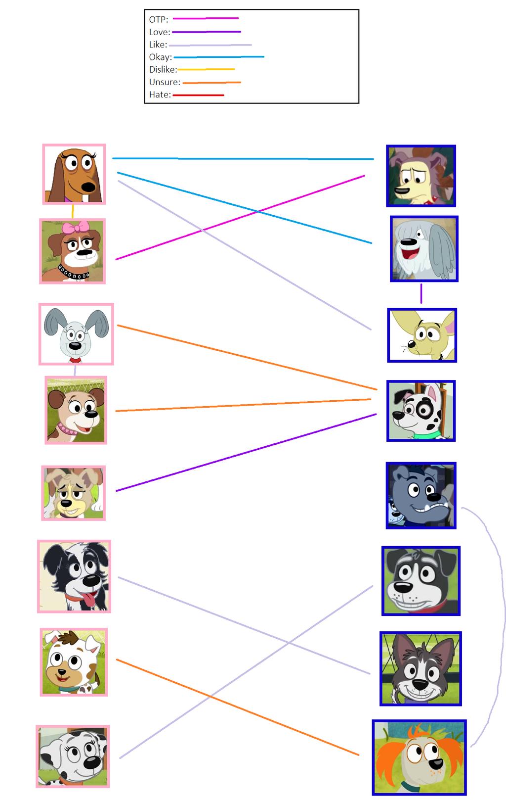 Pound Puppy Ship Meme by Green Puppy on DeviantArt