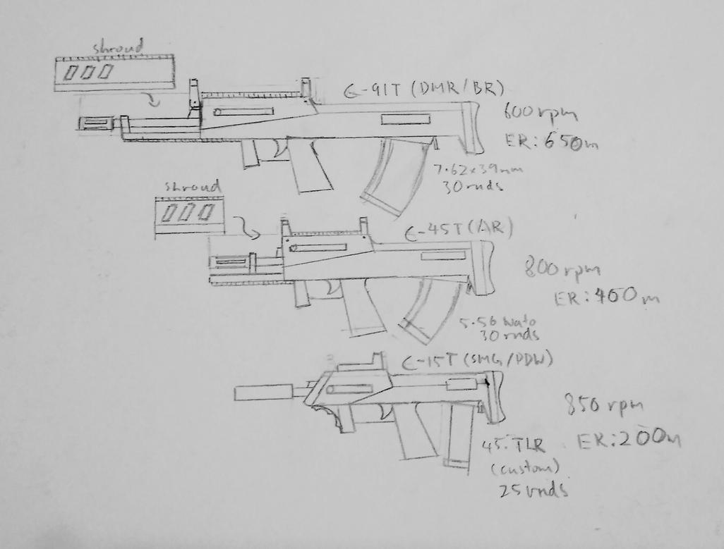 C-91T gun family (custom) (Alt reality) by mrthompsonpro