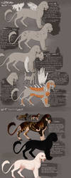 [INKTEARS] Mutations by MaraMastrullo
