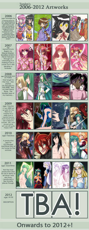 2006-2012 Improvement Meme