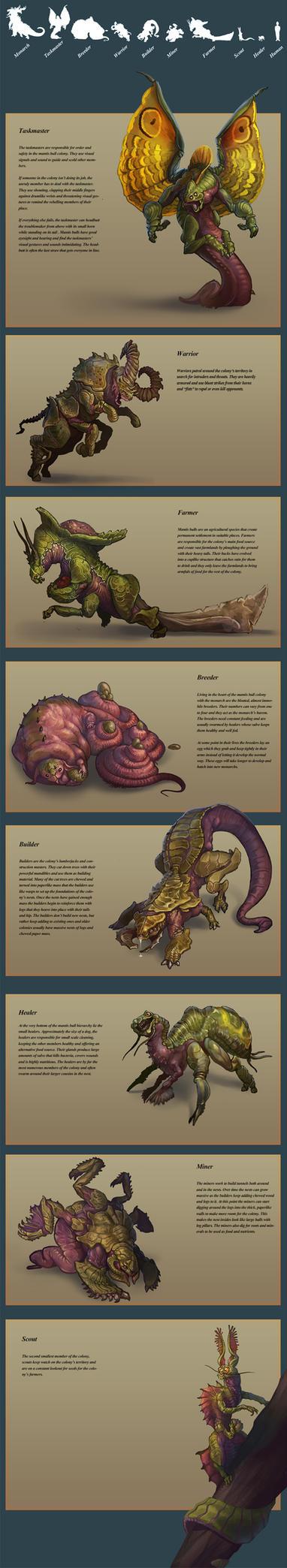 Bull Mantis Colony Creatures by Binbinn