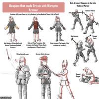 [Kantai Collection x WTMB] Armour by Rukotaro