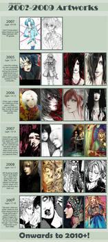 2003-2009 improvement meme