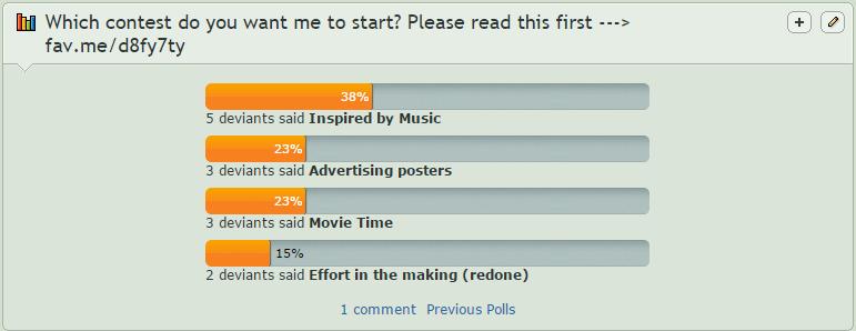 Contest votes by Nikolad92