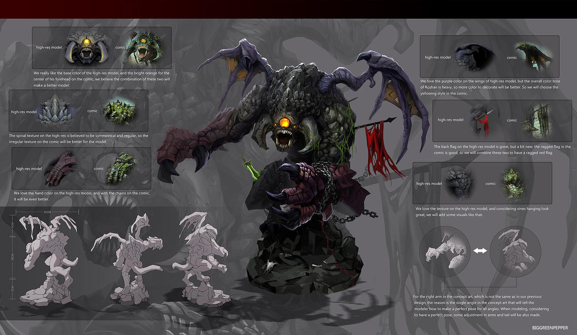 DOTA2 Roshan model by biggreenpepper