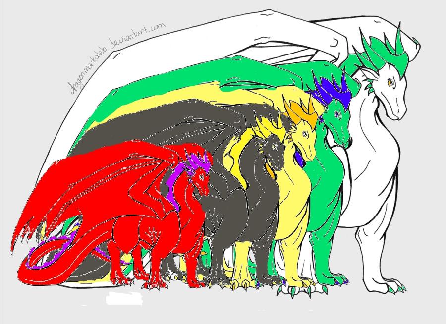 Free forum : Forces Collide - Portal Dragon_breeds_of_nuban_sizes_by_erosaf-d4cke4s