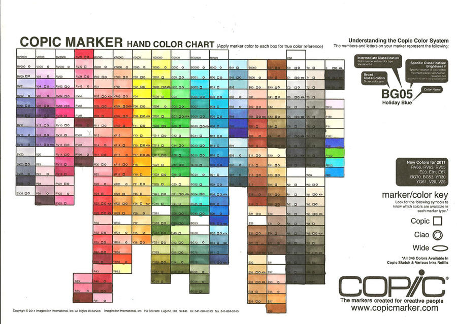 Current copic marker chart by mzzazn on deviantart