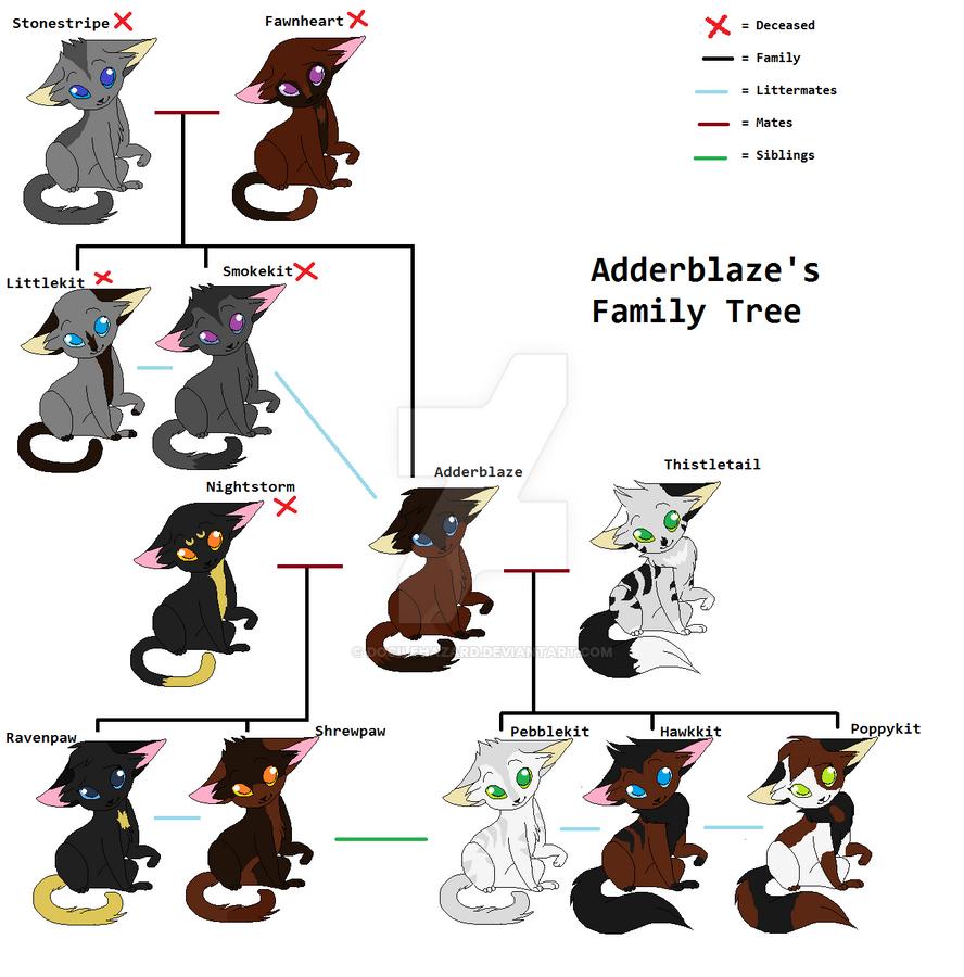 Adderblaze's Family Tree By DocileHazard On DeviantArt