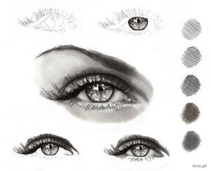Eye tutorial by TeSzu