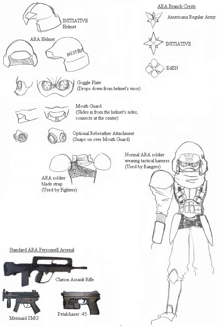 Americana Regular Army Concept by derekoe0091
