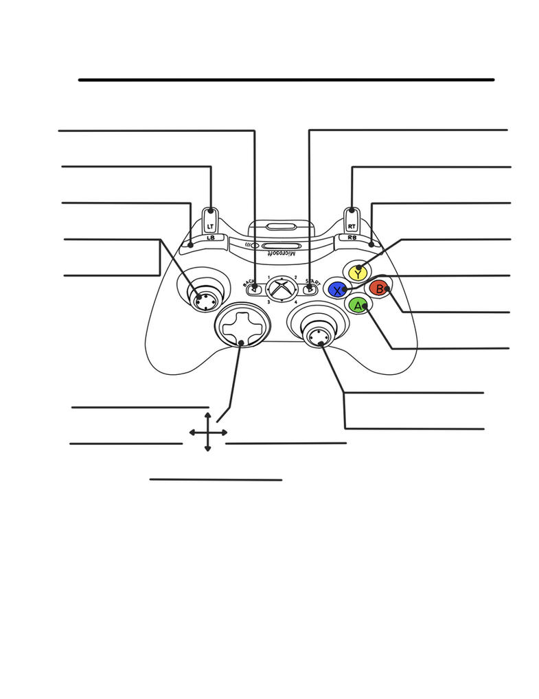 Blank Xbox 360 Controller Map By Kasanra On Deviantart