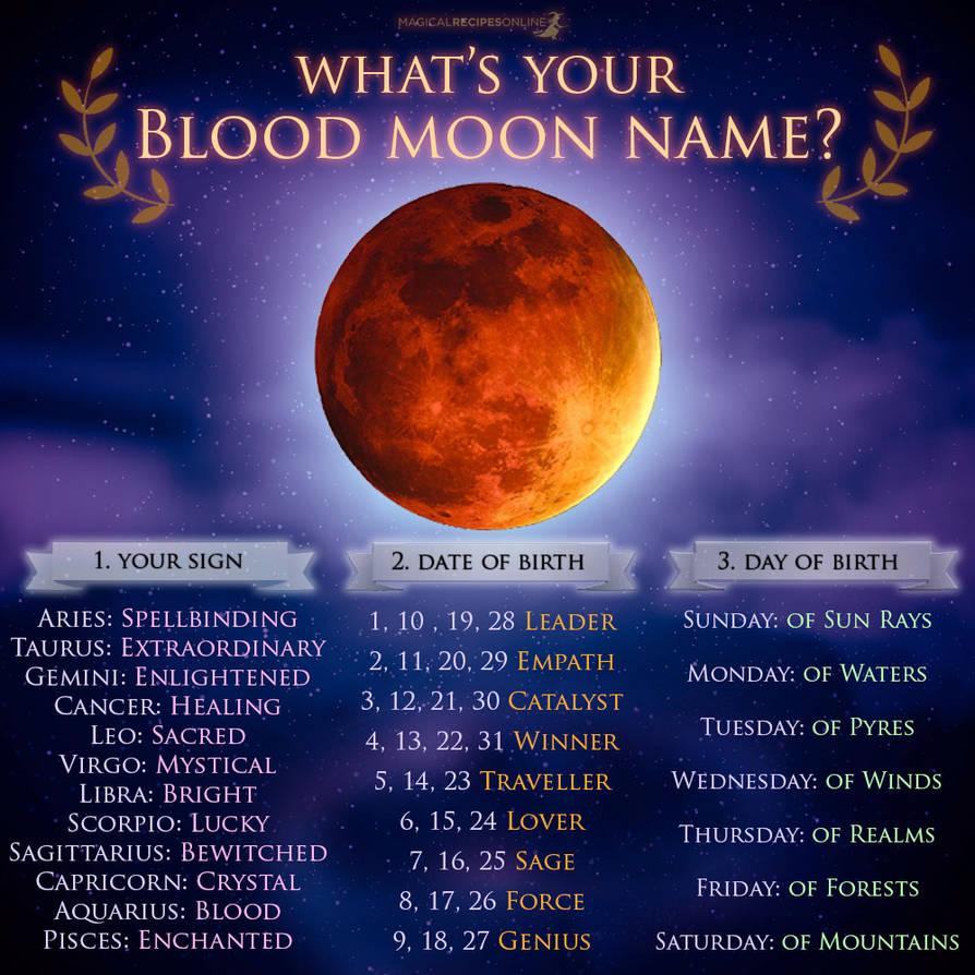 Lovers Blood Moon