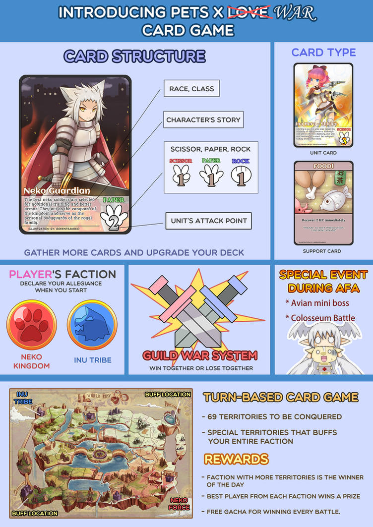 Game infographic by GreenTeaNeko