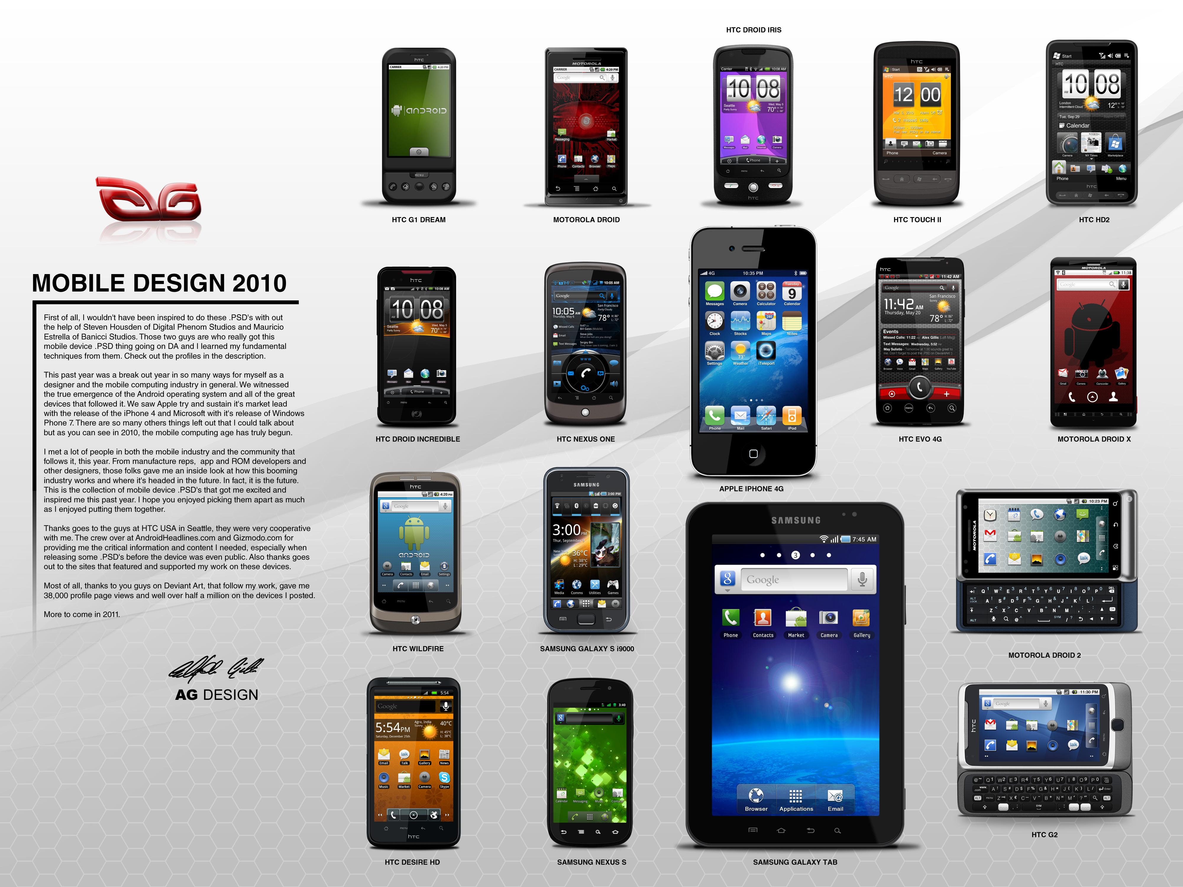 Mobile Device .PSDs 2010 by zandog
