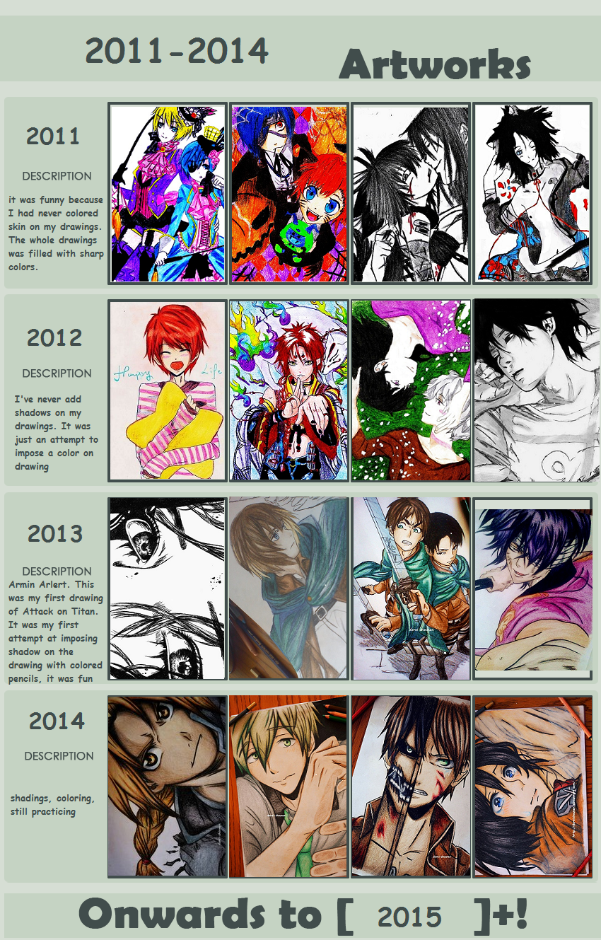 2011-1014 Art meme by DoreiShounen