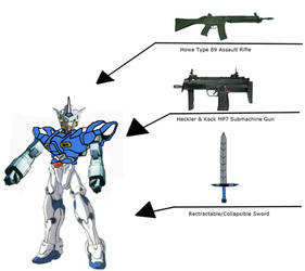 Professor Shioda's New Giant Robot