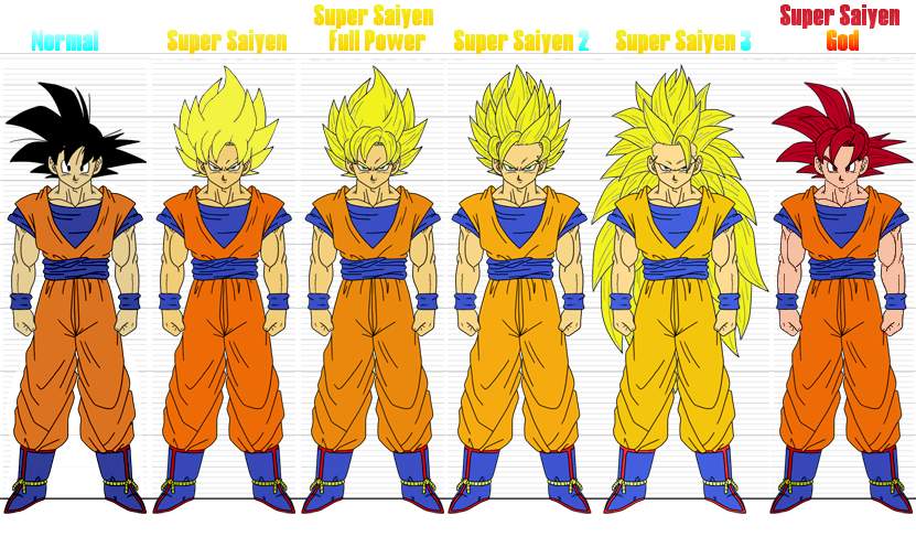 Goku  Dragon Ball Wiki  FANDOM powered by Wikia
