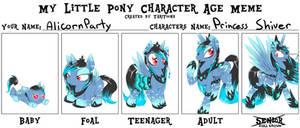 MLP Character Age Meme