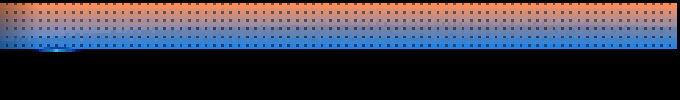 ANIMATED Firefox Candelora PERSONA