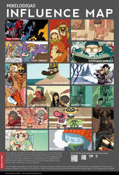 Influence Map II by mikelodigas